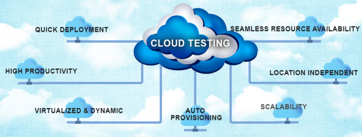 Cloud Testing Services