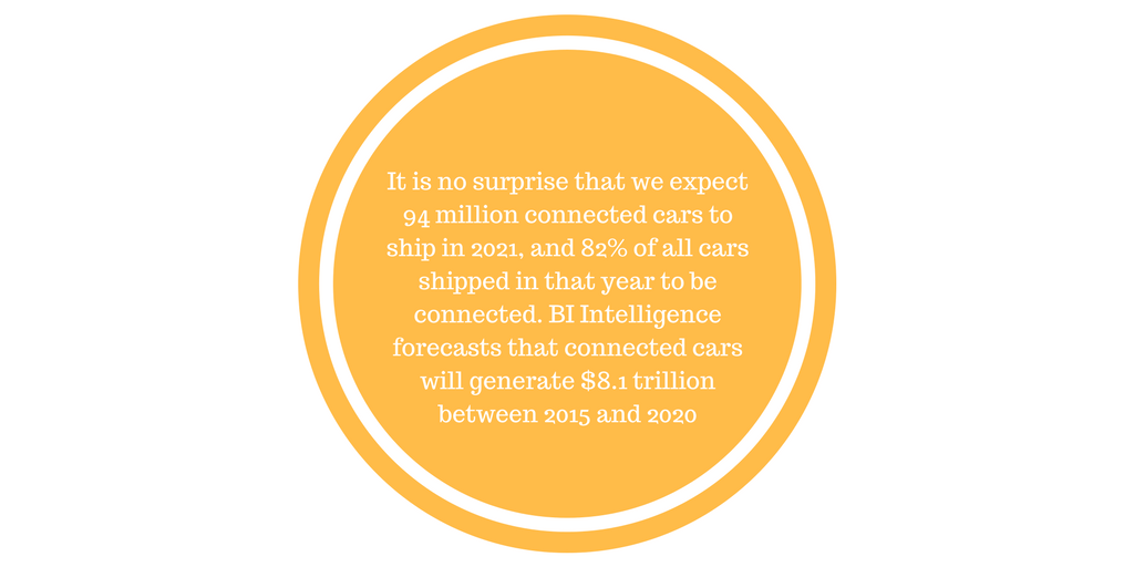 connected cars insights